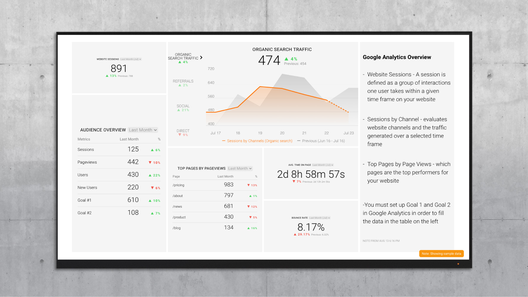 Google Analytics Marketing Dashboard