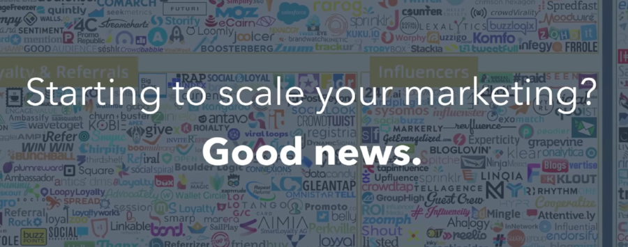 Starting to scale your marketing?