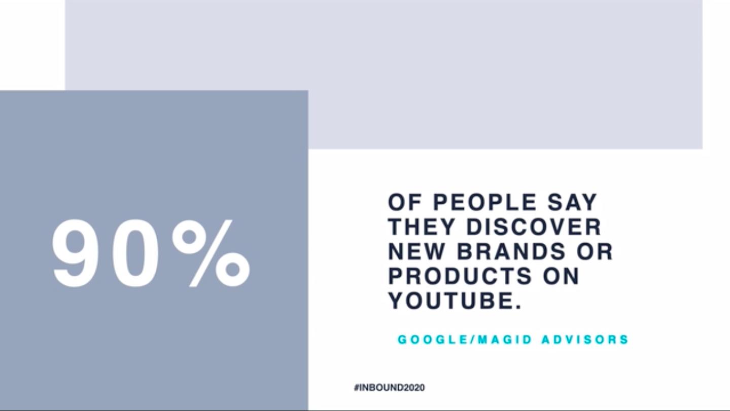 youtube marketing stat