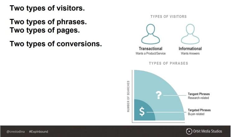 crestodina-two-types-of-visitors-1.jpg