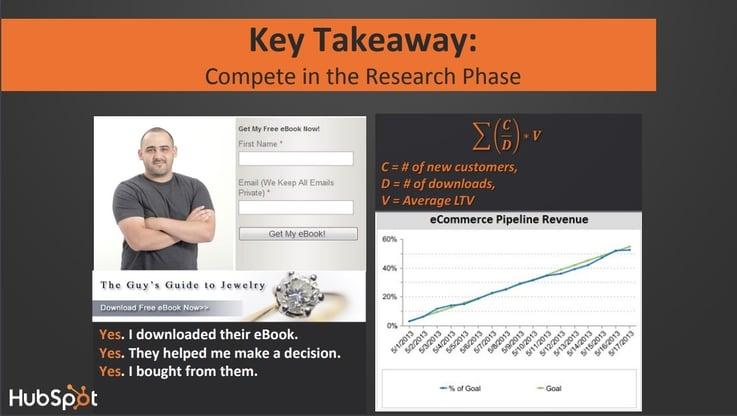 mallikarjunan-compete-in-research-phase.jpg