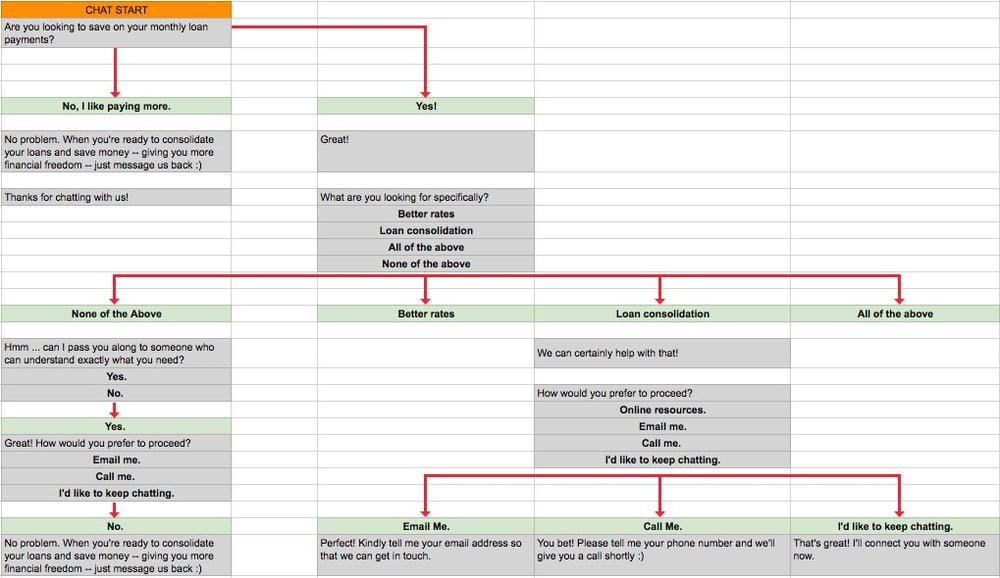 chat-bot-flow-chart.jpg?width=1536&name=chat-bot-flow-chart